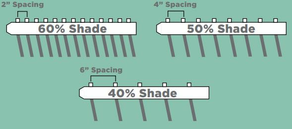 pergola styles slated and solid
